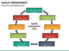 Quality Improvement PPT slide 23