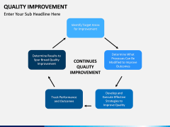 Quality Improvement PPT slide 10
