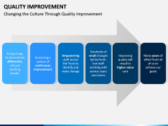 Quality Improvement PPT slide 12
