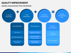 Quality Improvement PPT slide 17