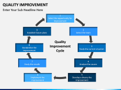 Quality Improvement PPT slide 5