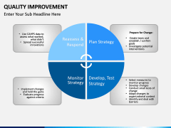 Quality Improvement PPT slide 8