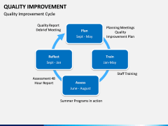 Quality Improvement PPT slide 9