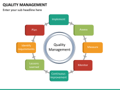 Quality management PPT slide 25