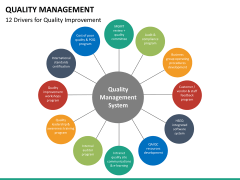 Quality management PPT slide 44