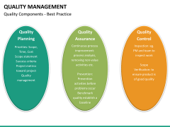 Quality management PPT slide 47