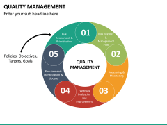 Quality management PPT slide 29