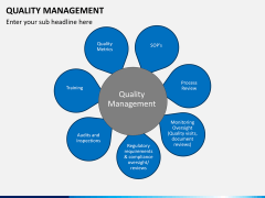 Quality management PPT slide 18