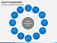 Quality management PPT slide 20