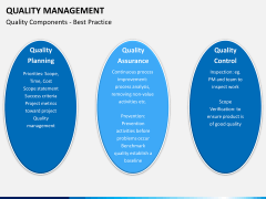 Quality management PPT slide 23