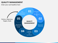 Quality management PPT slide 5