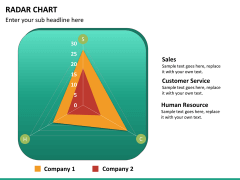 Radar chart PPT slide 9