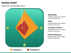 Radar chart PPT slide 10