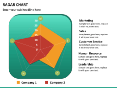 Radar chart PPT slide 11