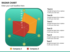 Radar chart PPT slide 12