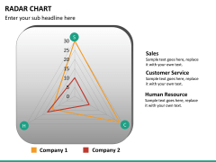 Radar chart PPT slide 13