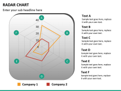 Radar chart PPT slide 16