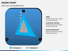 Radar chart PPT slide 1