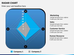 Radar chart PPT slide 2