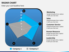 Radar chart PPT slide 3