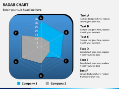 Radar chart PPT slide 4