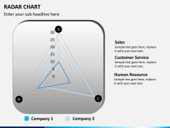 Radar chart PPT slide 5