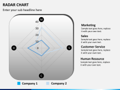 Radar chart PPT slide 6