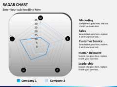 Radar chart PPT slide 7