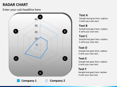 Radar chart PPT slide 8