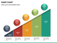 Ramp charts PPT slide 23