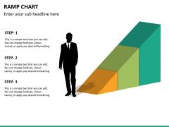 Ramp charts PPT slide 20