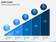 Ramp charts PPT slide 11