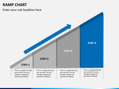 Ramp charts PPT slide 5
