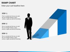 Ramp charts PPT slide 8