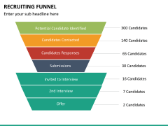Recruiting funnel PPT slide 22
