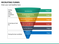 Recruiting funnel PPT slide 15