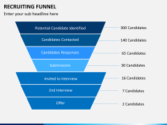 Recruiting funnel PPT slide 10