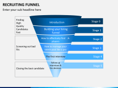 Recruiting funnel PPT slide 3