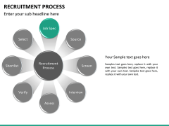 Recruitment process PPT slide 24