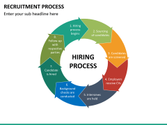 Recruitment process PPT slide 25