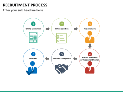 Recruitment process PPT slide 26