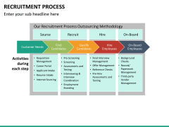 Recruitment process PPT slide 27