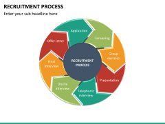 Recruitment process PPT slide 17