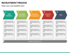 Recruitment process PPT slide 18