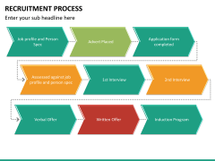 Recruitment process PPT slide 22