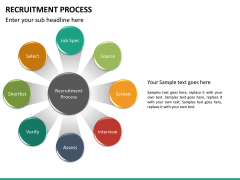 Recruitment process PPT slide 23