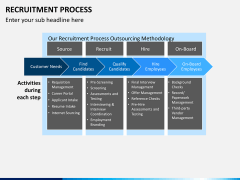 Recruitment process PPT slide 13