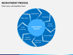 Recruitment process PPT slide 3