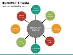 Recruitment strategy PPT slide 25