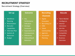 Recruitment strategy PPT slide 26